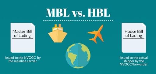Sự khác nhau giữa MBL và HBL