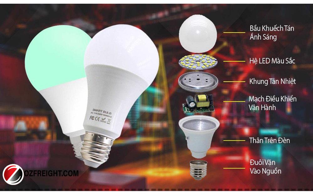 thủ tục nhập khẩu đèn led